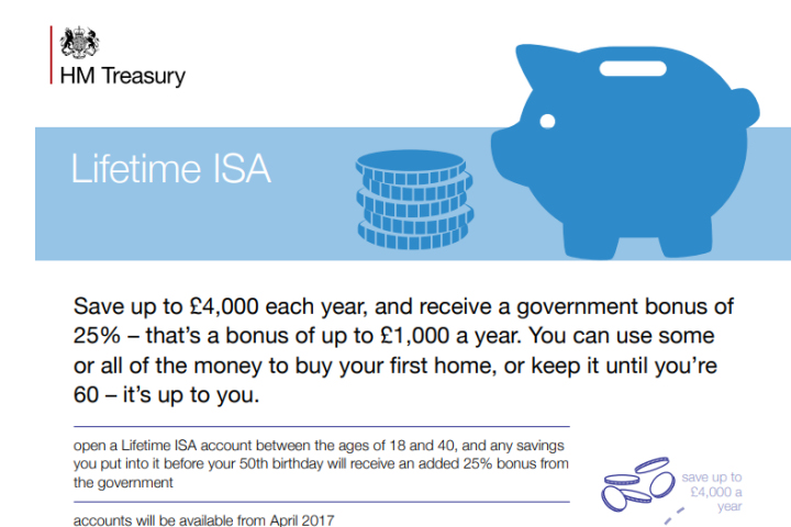Lifetime ISA´s explained: Save up to £4,000 each year, and receive a government bonus of 25%